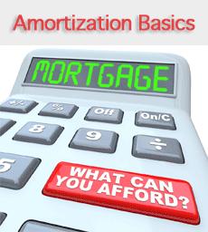 Mortgage Amortization Basics