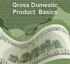 GDP Basics