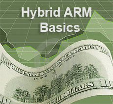 Hybrid Arm Basics
