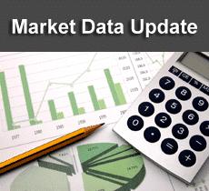 Market Data Update