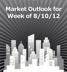 Market Outlook 8-10-12