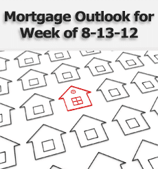 Mortgage Outlook for August 13, 2012