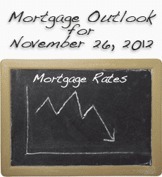 Mortgage Rates Near Lows
