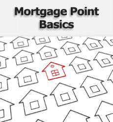 Mortgage Point Basics