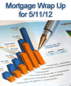 Mortgage Wrap Up for 5-11-12