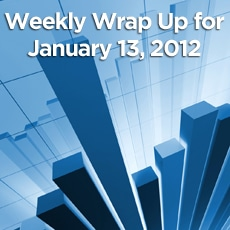 Mortgage Weekly Wrap Up