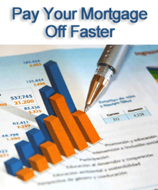 Pay Your Mortgage Off Faster!