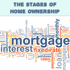 stages-of-home-ownership
